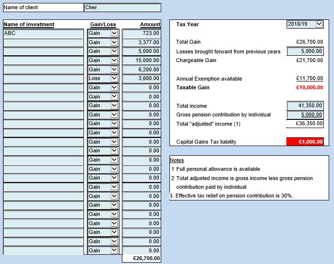 Capital Gains Tax Summary - TFP Calculators TFP Calculators
