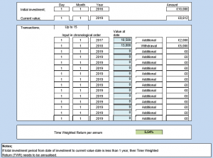 Investment weighted returns tfp calculators tfp calculators you can also calculate the time weighted return twr on a separate page the twr is unaffected by the timing of cashflows into or out of the fund ccuart Image collections